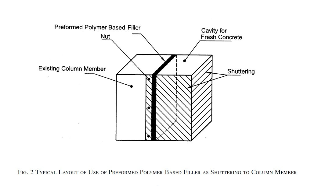 FIG. 2 TYPICAL LAYOUT OF USE OF PREFORMED POLYMER BASED FILLER AS SHUTTERING TO COLUMN MEMBER